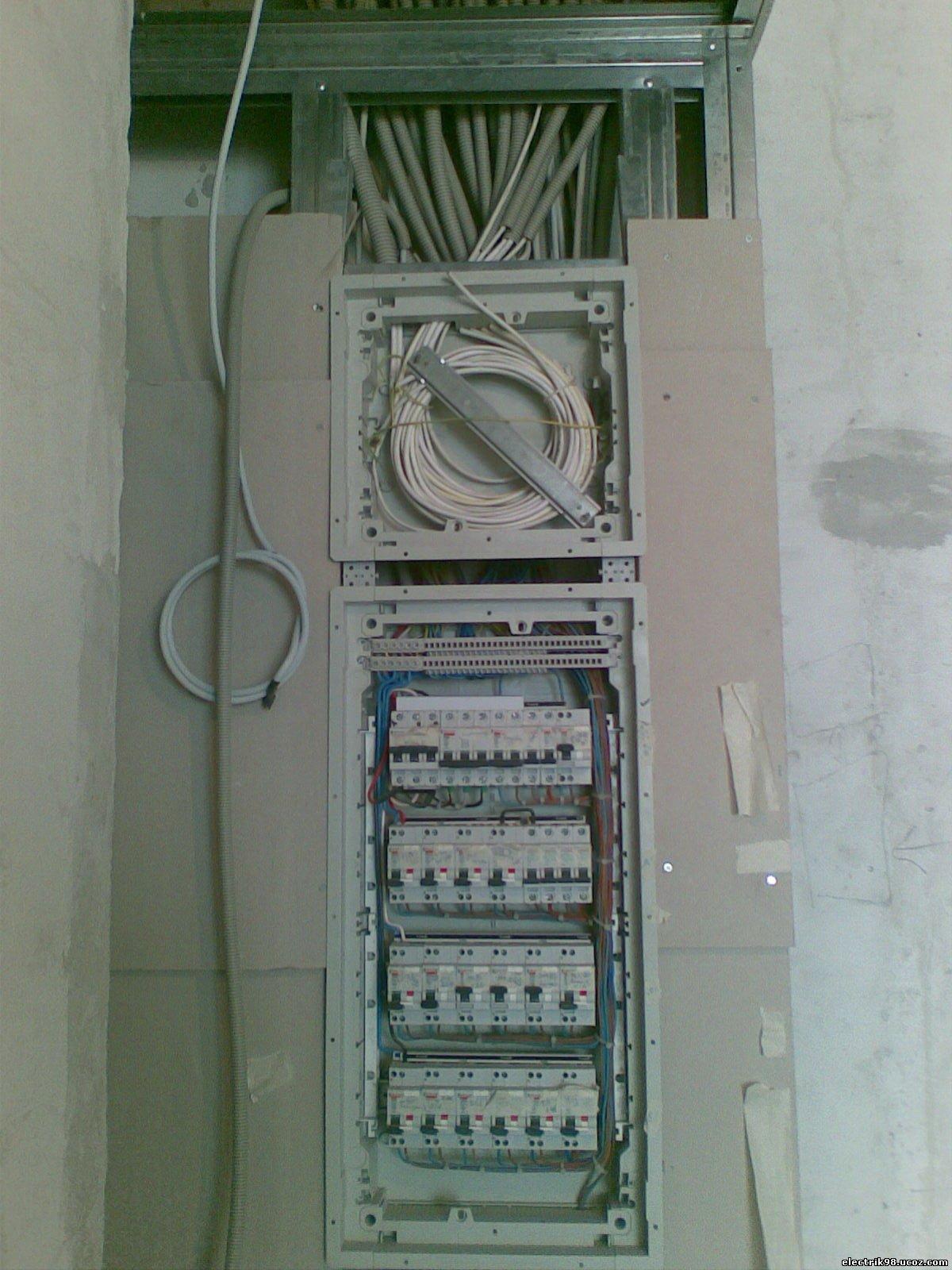 квартирный электрощит.